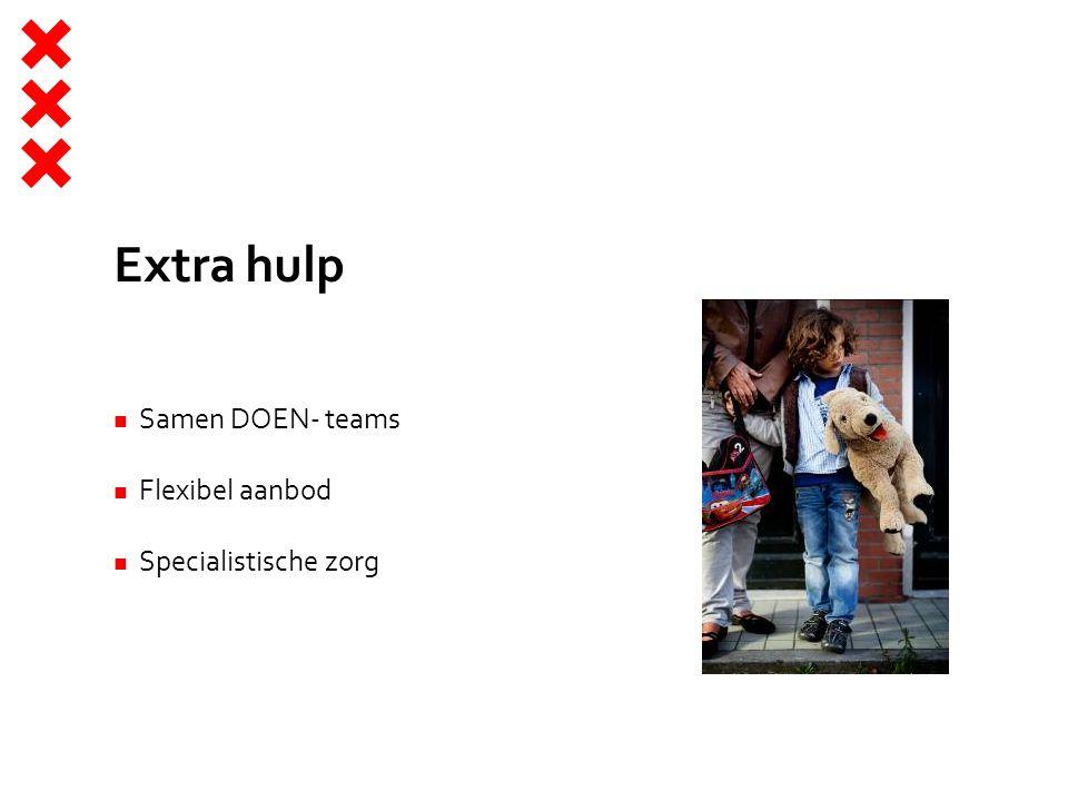 Extra hulp Samen DOEN- teams Flexibel aanbod Specialistische zorg