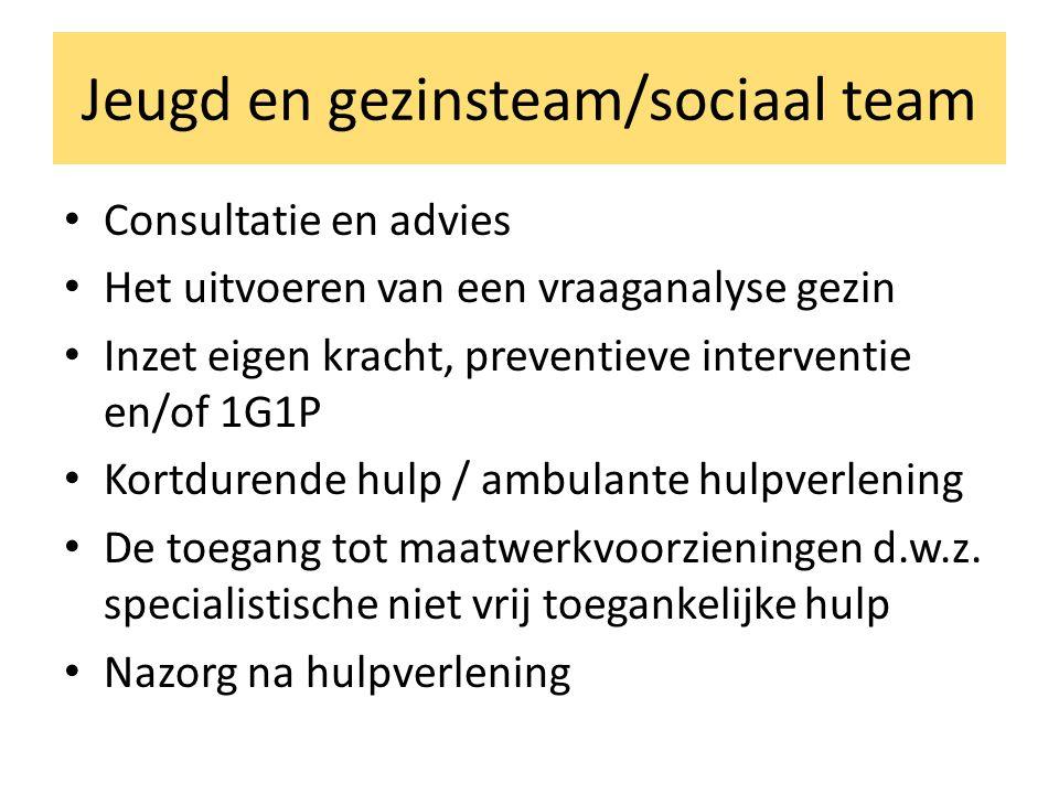 Jeugd en gezinsteam/sociaal team Consultatie en advies Het uitvoeren van een vraaganalyse gezin Inzet eigen kracht, preventieve interventie en/of 1G1P