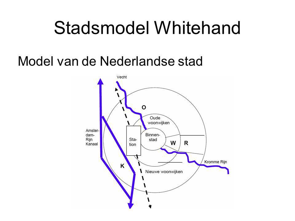 Model van de Nederlandse stad