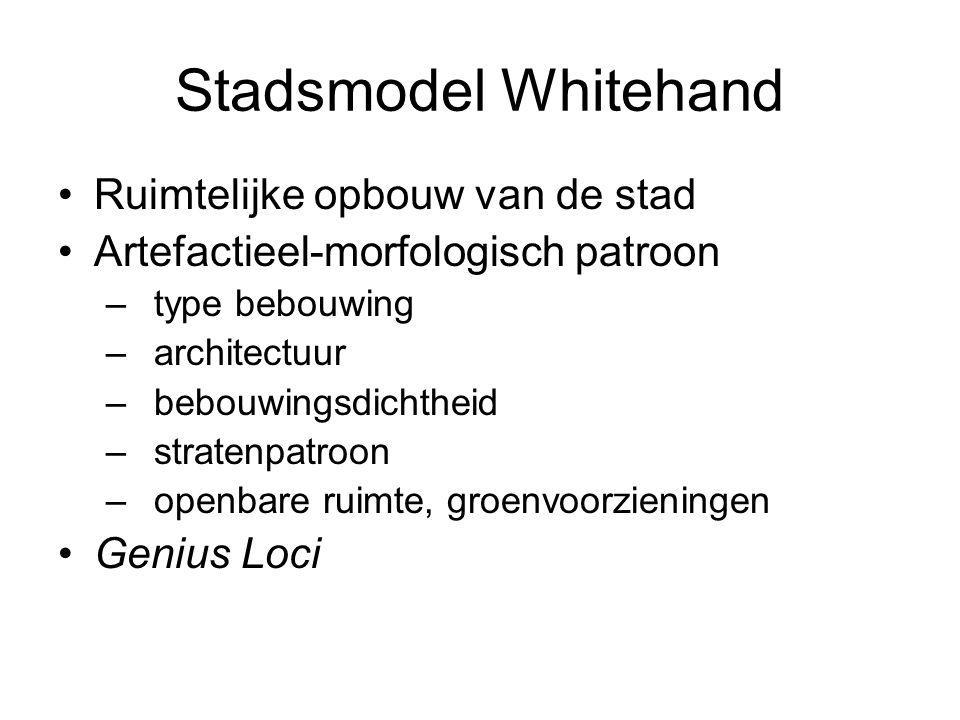 Stadsmodel Whitehand Ruimtelijke opbouw van de stad Artefactieel-morfologisch patroon –type bebouwing –architectuur –bebouwingsdichtheid –stratenpatro