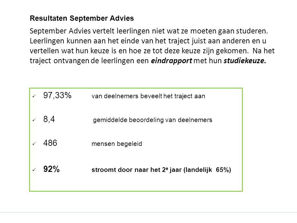 97,33% van deelnemers beveelt het traject aan 8,4 gemiddelde beoordeling van deelnemers 486 mensen begeleid 92% stroomt door naar het 2 e jaar (landel