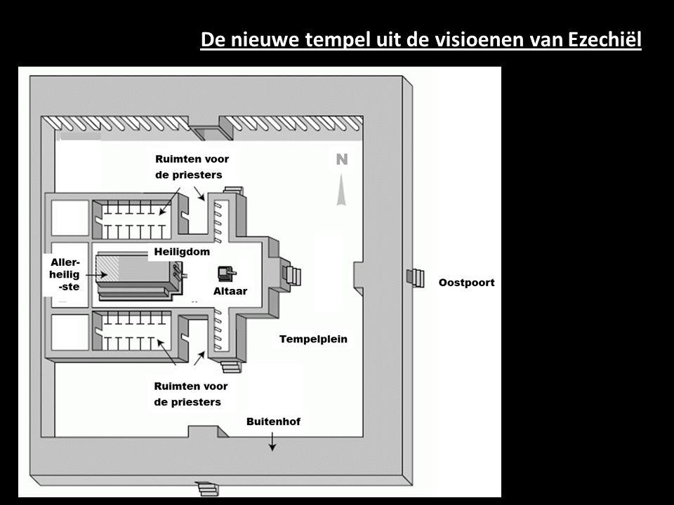 De nieuwe tempel uit de visioenen van Ezechiël