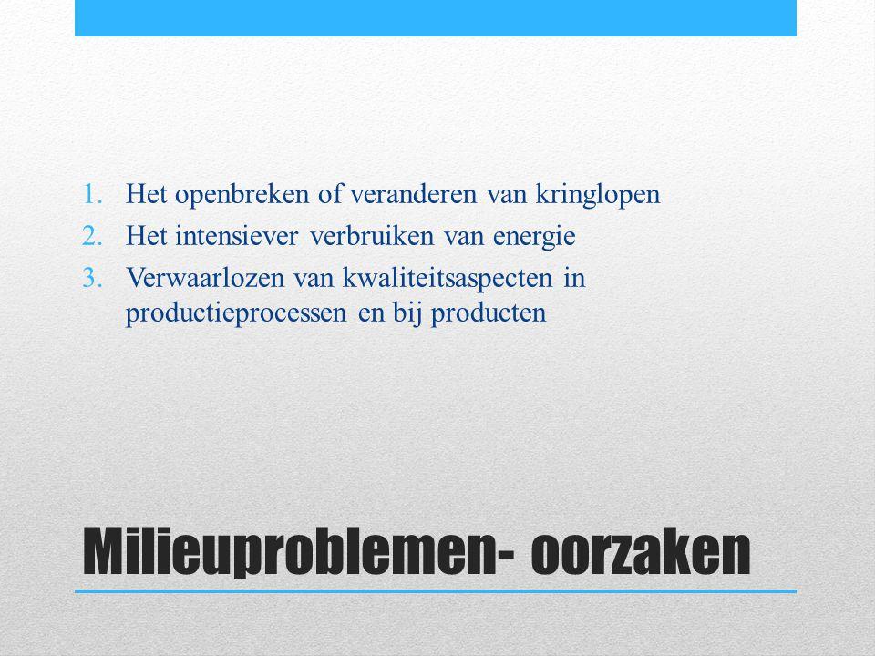 Milieuproblemen- thema's Verandering van klimaat Verzuring Vermesting Verspreiding (toxische stoffen) Verdroging Verwijdering (van afval) verstoring