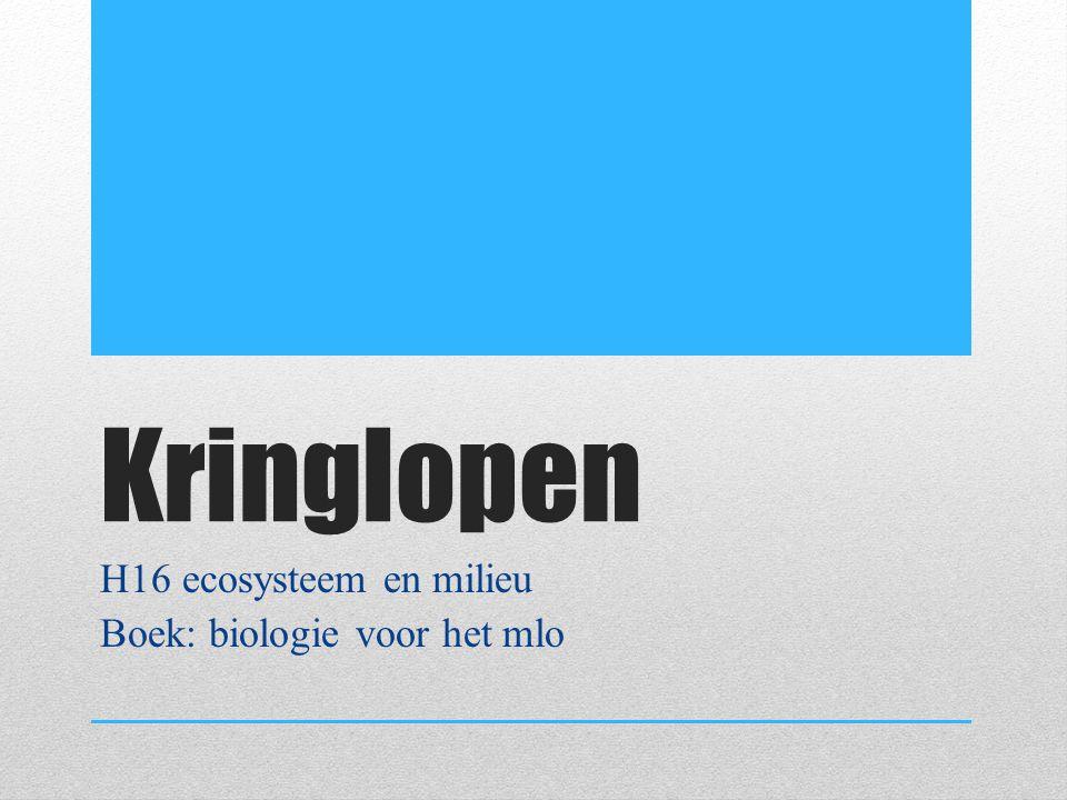 Basisbegrippen biologie en ecologie Wat is milieu.