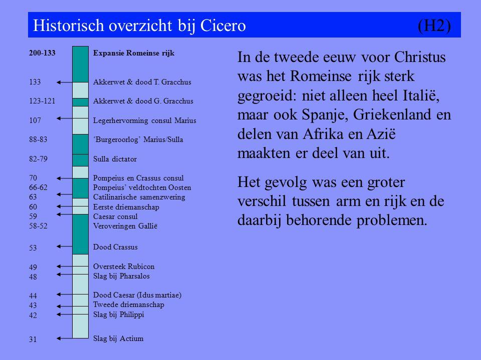 Expansie Romeinse rijk Akkerwet & dood T.Gracchus Akkerwet & dood G.