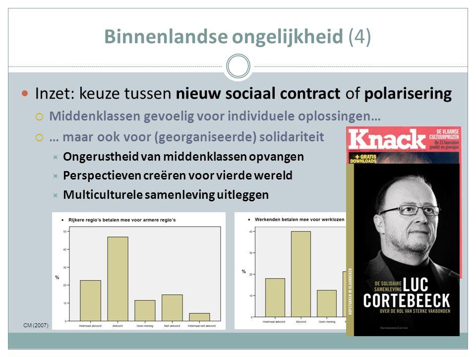 Binnenlandse ongelijkheid (4) Inzet: keuze tussen nieuw sociaal contract of polarisering  Middenklassen gevoelig voor individuele oplossingen…  … maar ook voor (georganiseerde) solidariteit  Ongerustheid van middenklassen opvangen  Perspectieven creëren voor vierde wereld  Multiculturele samenleving uitleggen CM (2007)