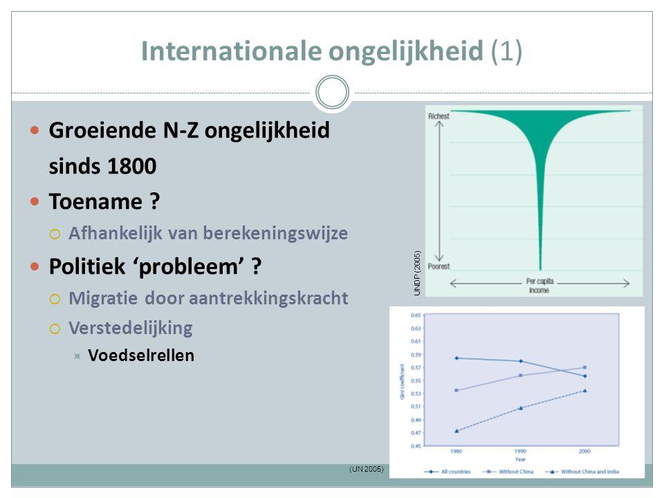 Internationale ongelijkheid (1) Groeiende N-Z ongelijkheid sinds 1800 Toename ?  Afhankelijk van berekeningswijze Politiek 'probleem' ?  Migratie do