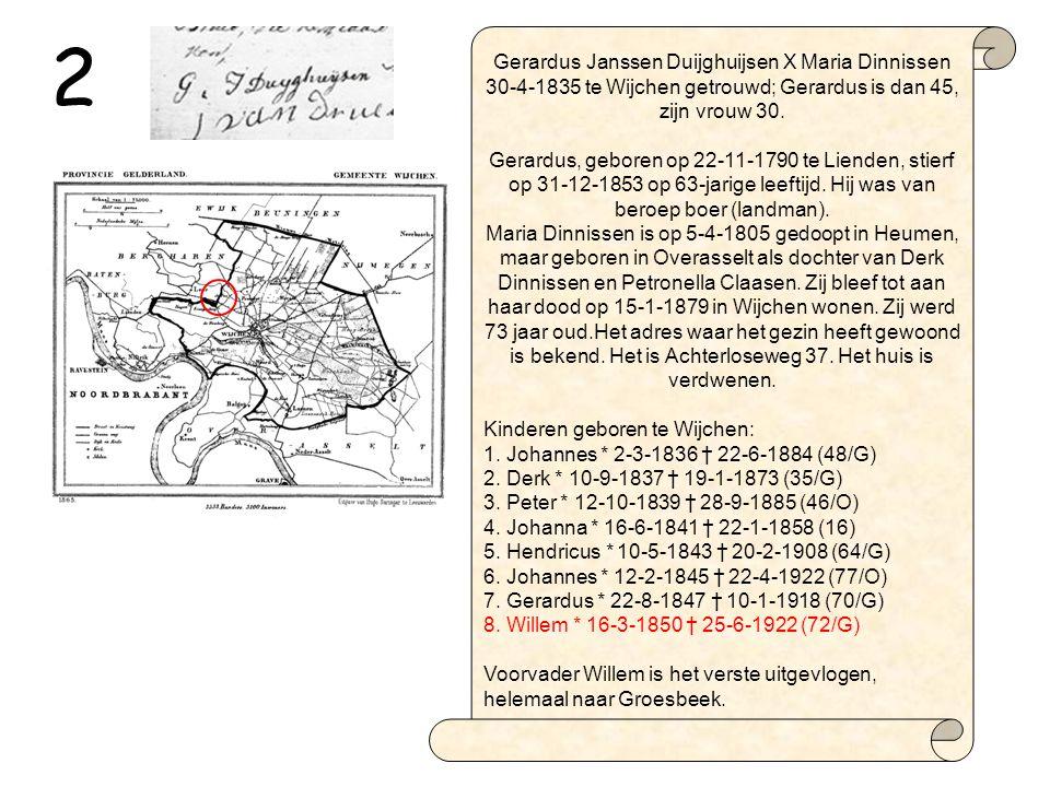 Gerardus Janssen Duijghuijsen X Maria Dinnissen 30-4-1835 te Wijchen getrouwd; Gerardus is dan 45, zijn vrouw 30.