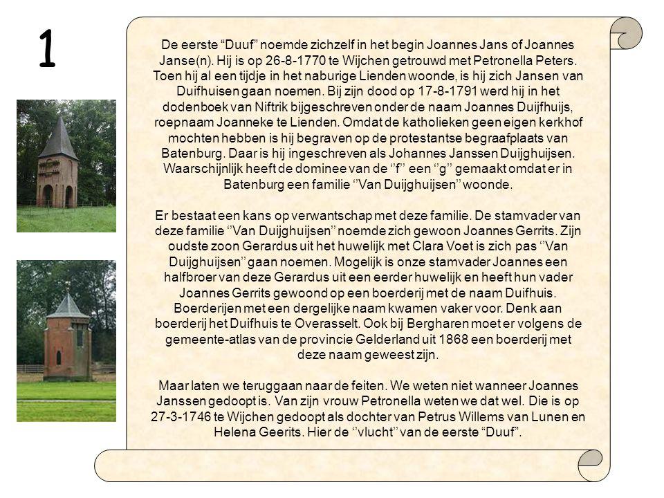 De eerste Duuf noemde zichzelf in het begin Joannes Jans of Joannes Janse(n).