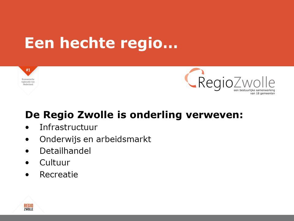 Een hechte regio… De Regio Zwolle is onderling verweven: Infrastructuur Onderwijs en arbeidsmarkt Detailhandel Cultuur Recreatie