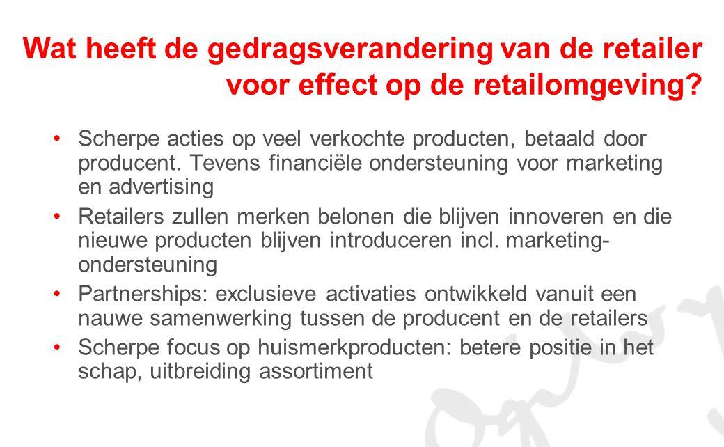 Wat heeft de gedragsverandering van de retailer voor effect op de retailomgeving.
