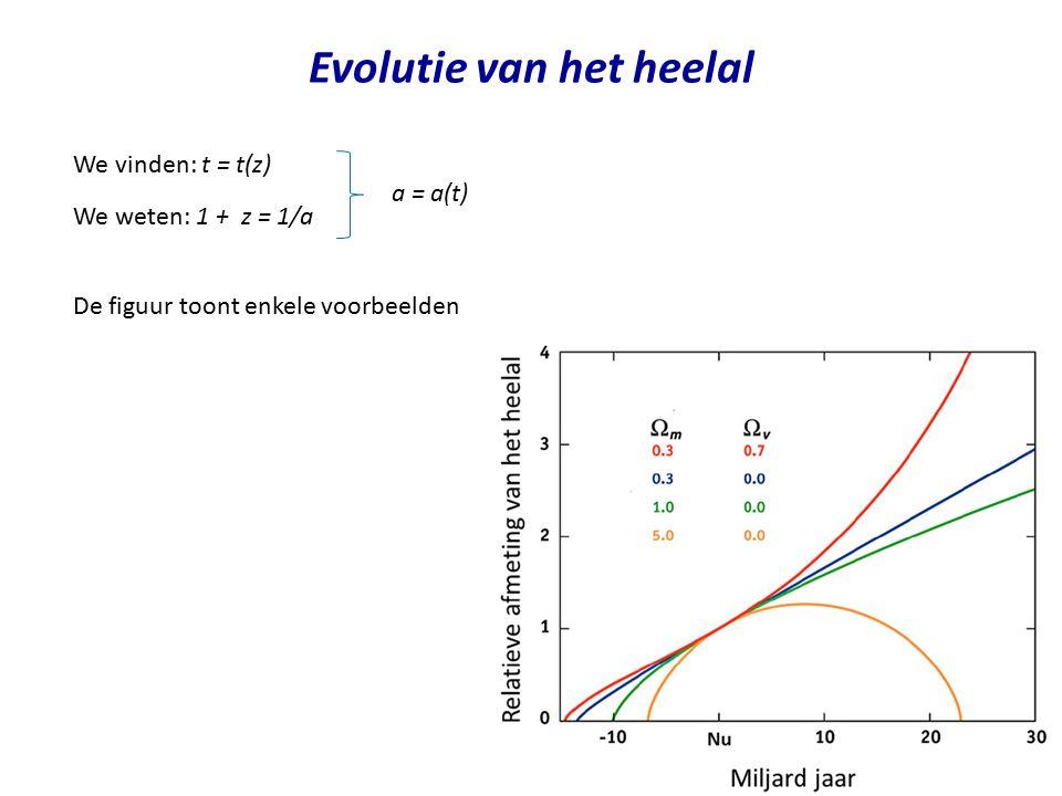 Evolutie van het heelal We vinden: t = t(z) We weten: 1 + z = 1/a De figuur toont enkele voorbeelden a = a(t)