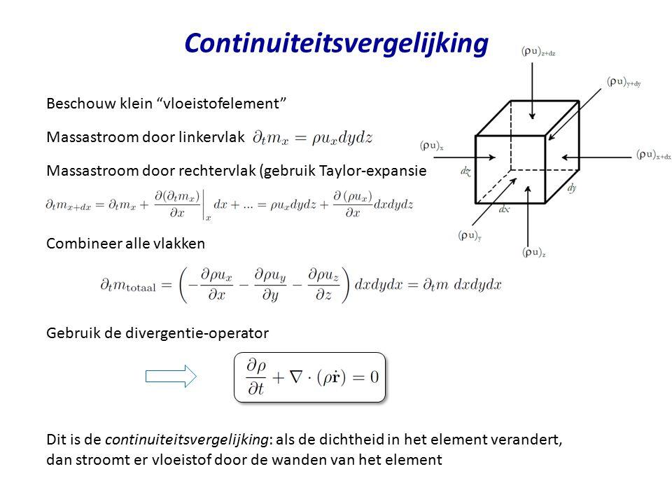 """Continuiteitsvergelijking Beschouw klein """"vloeistofelement"""" Massastroom door linkervlak Combineer alle vlakken Dit is de continuiteitsvergelijking: al"""