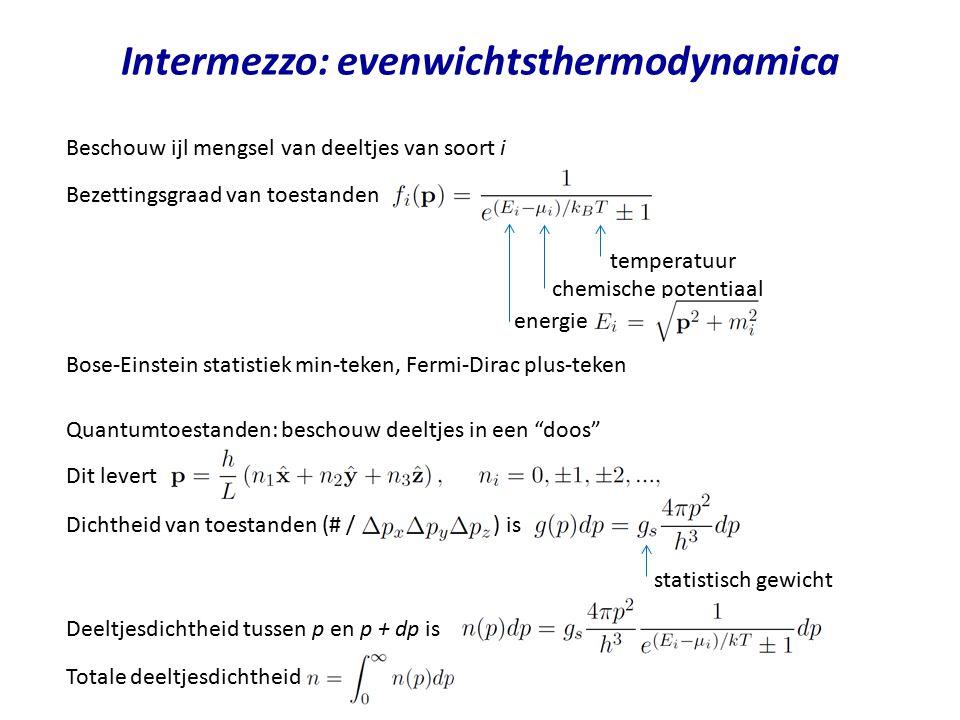 Intermezzo: evenwichtsthermodynamica Beschouw ijl mengsel van deeltjes van soort i Bezettingsgraad van toestanden energie Bose-Einstein statistiek min