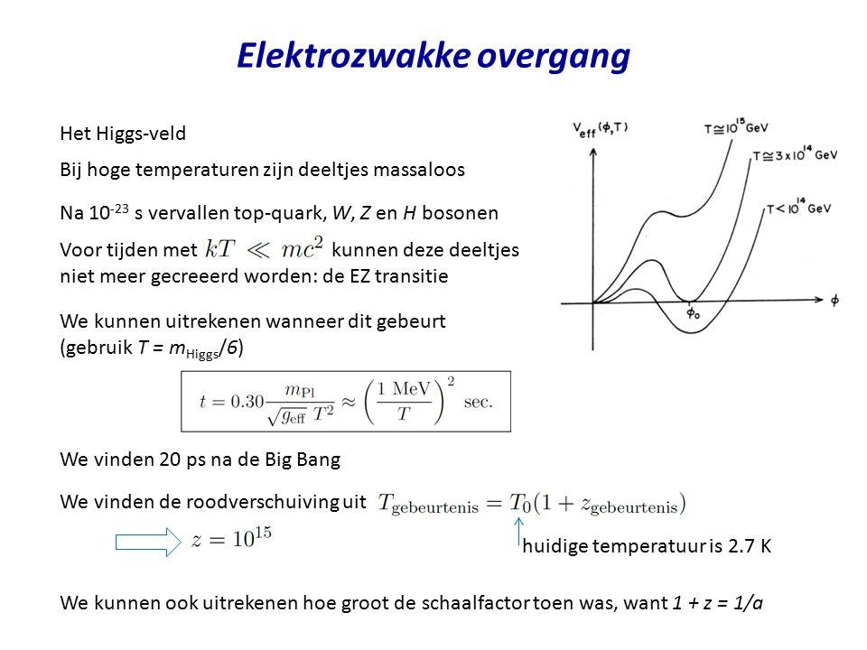 Elektrozwakke overgang Het Higgs-veld Bij hoge temperaturen zijn deeltjes massaloos Na 10 -23 s vervallen top-quark, W, Z en H bosonen We kunnen uitre
