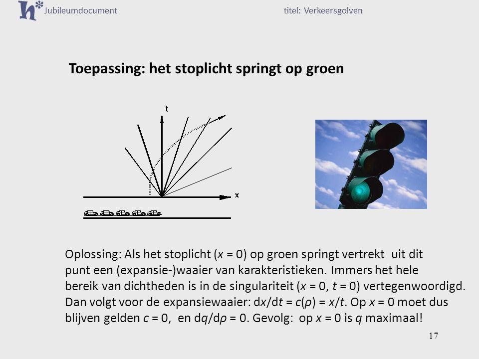 Toepassing: het stoplicht springt op groen Oplossing: Als het stoplicht (x = 0) op groen springt vertrekt uit dit punt een (expansie-)waaier van karakteristieken.