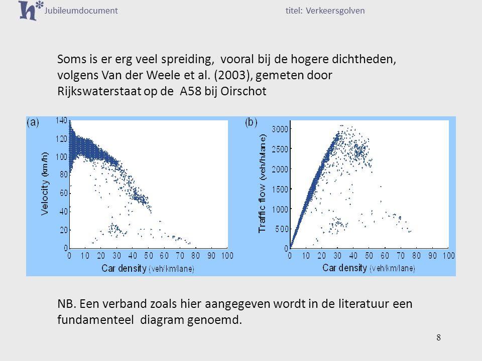 Soms is er erg veel spreiding, vooral bij de hogere dichtheden, volgens Van der Weele et al.