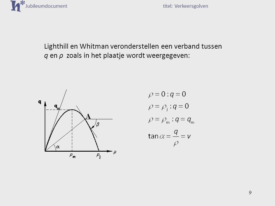 Lighthill en Whitman veronderstellen een verband tussen q en ρ zoals in het plaatje wordt weergegeven: A 9