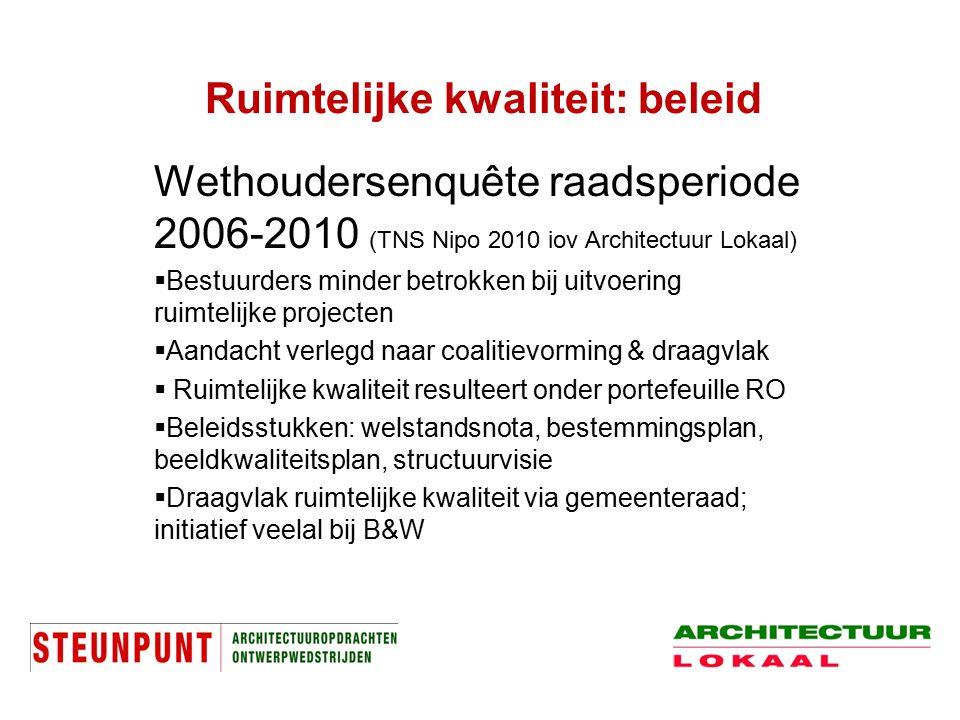 Ruimtelijke kwaliteit: beleid Wethoudersenquête raadsperiode 2006-2010 (TNS Nipo 2010 iov Architectuur Lokaal)  Bestuurders minder betrokken bij uitv