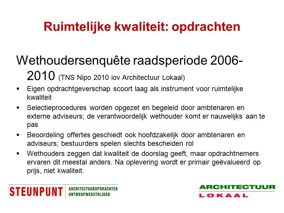 Ruimtelijke kwaliteit: opdrachten Wethoudersenquête raadsperiode 2006- 2010 (TNS Nipo 2010 iov Architectuur Lokaal)  Eigen opdrachtgeverschap scoort