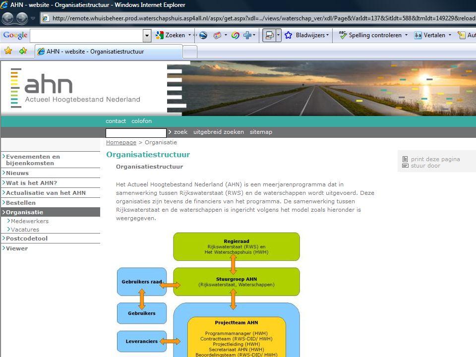 AHN gebruikersbijeenkomst 7 oktober 2009 13