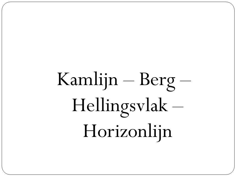 Kamlijn – Berg – Hellingsvlak – Horizonlijn