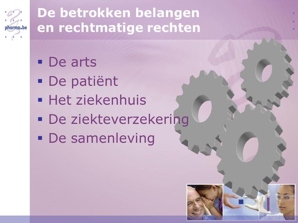De betrokken belangen en rechtmatige rechten  De arts  De patiënt  Het ziekenhuis  De ziekteverzekering  De samenleving