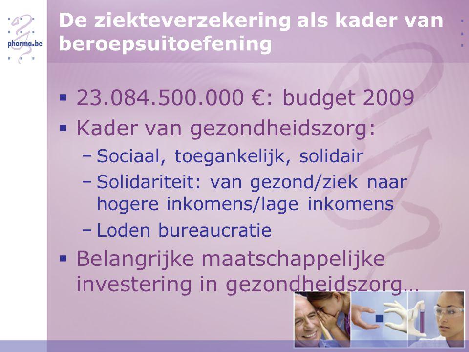 De ziekteverzekering als kader van beroepsuitoefening  23.084.500.000 €: budget 2009  Kader van gezondheidszorg: − Sociaal, toegankelijk, solidair − Solidariteit: van gezond/ziek naar hogere inkomens/lage inkomens − Loden bureaucratie  Belangrijke maatschappelijke investering in gezondheidszorg…
