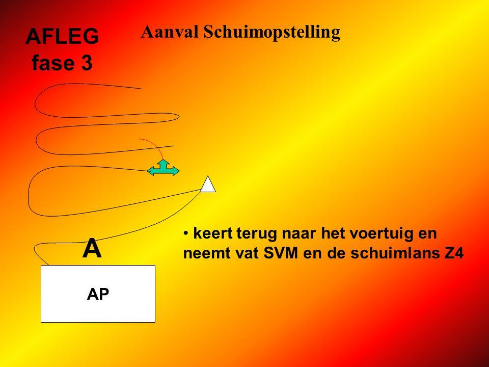 Aanval Schuimopstelling AP AFLEG fase 3 B 2 slangen Ø 45 onderling koppelen aangeboden schuimlans Z4 koppelen schuimlans richten weg van het te bestrijden doel en water vragen WATER.