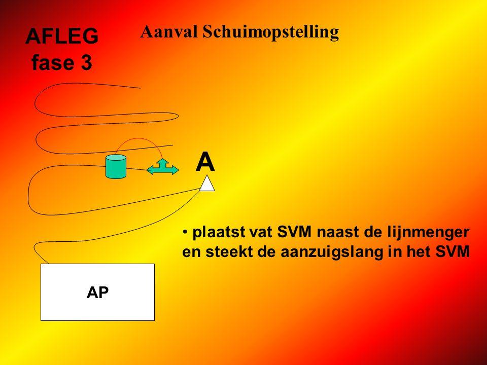 Aanval Schuimopstelling AP AFLEG fase 3 A keert terug naar het voertuig en neemt vat SVM en de schuimlans Z4
