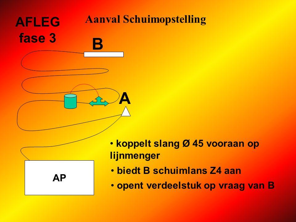 Aanval Schuimopstelling AP AFLEG fase 3 A plaatst vat SVM naast de lijnmenger en steekt de aanzuigslang in het SVM