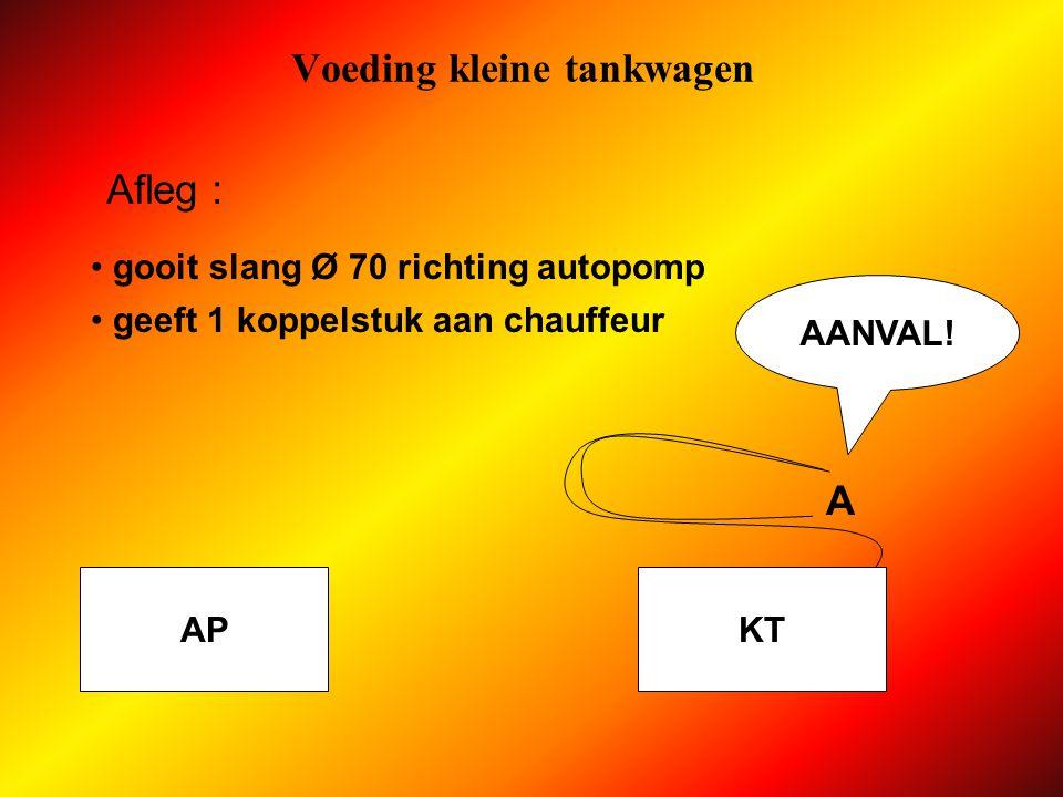Voeding kleine tankwagen APKT neemt 1 slang Ø 70 AB Materieel :