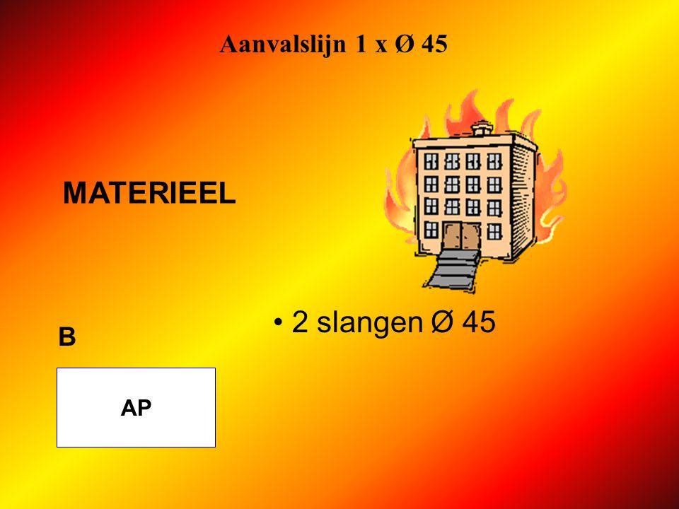 Aanvalslijn 1 x Ø 45 AP A 1 slang Ø 70 1 verdeelstuk 1 lans Ø 45 MATERIEEL