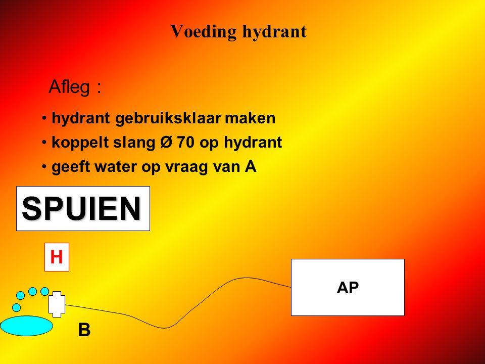 Voeding hydrant H AP A geeft tweede koppelstuk aan B Afleg : controleert de voedingslijn en keert terug naar chauffeur loopt lijn uit tot aan hydrant vraagt water aan B WATER .