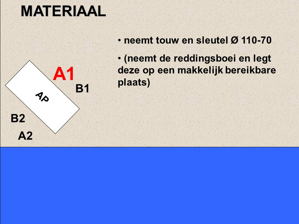 AP A1 A2 B2 B1 MATERIAAL