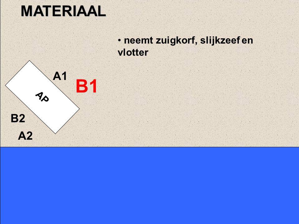 AP A1 A2 B2 B1MATERIAAL neemt touw en sleutel Ø 110-70 (neemt de reddingsboei en legt deze op een makkelijk bereikbare plaats)