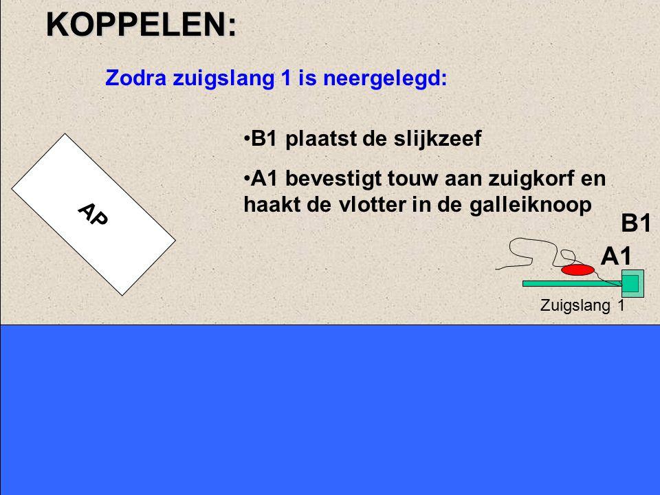 APKOPPELEN: Zodra zuigslang 1 is neergelegd: Zuigslang 1 A1 B1 A1 biedt zuigslang 1 aan en B1 plaatst hierop de zuigkorf de zuigkorf wordt gekoppeld