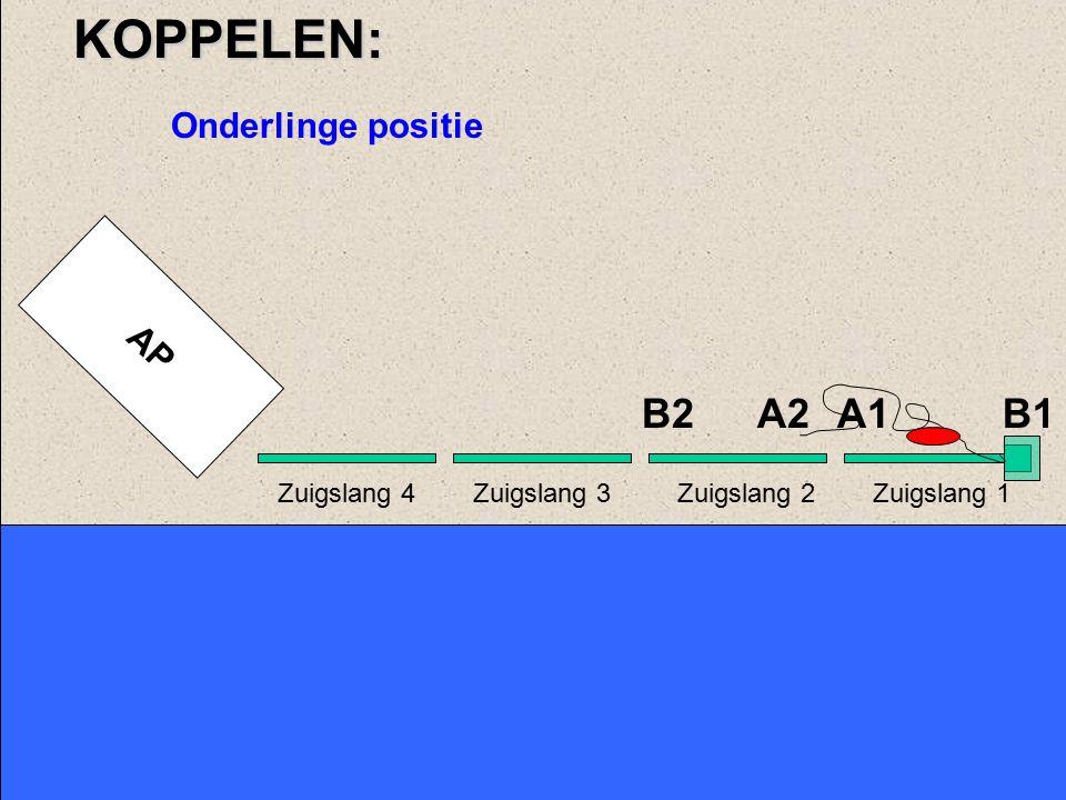 APKOPPELEN: Zodra zuigslang 1 is neergelegd: Zuigslang 1 B1 plaatst de slijkzeef A1 bevestigt touw aan zuigkorf en haakt de vlotter in de galleiknoop A1 B1