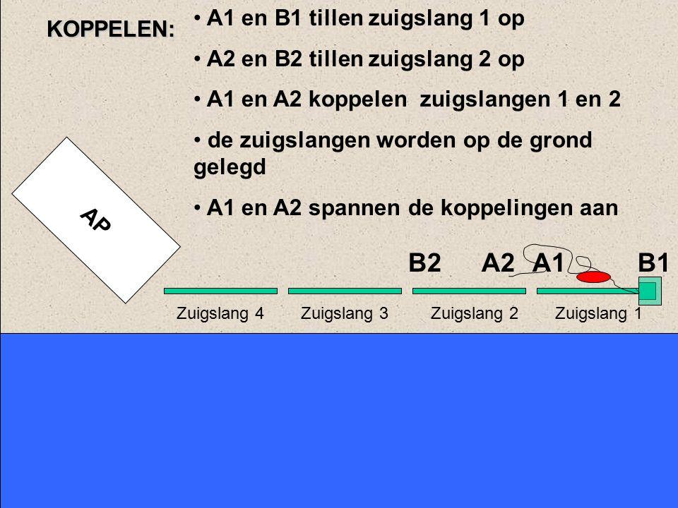 APKOPPELEN: Onderlinge positie Zuigslang 1 A1B1A2B2 Zuigslang 2Zuigslang 3Zuigslang 4