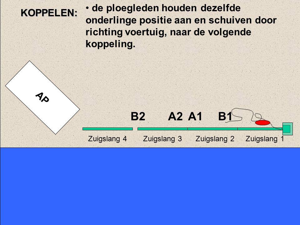 APKOPPELEN: Zuigslang 1 A1B1A2B2 de ploegleden houden dezelfde onderlinge positie aan en schuiven door richting voertuig, naar de volgende koppeling.
