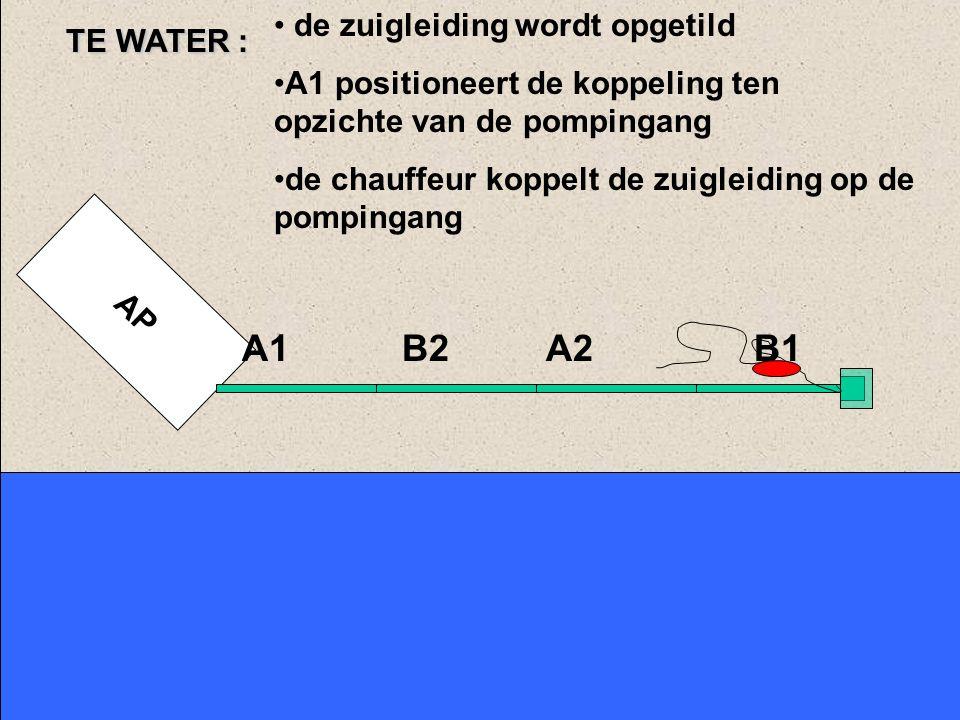 AP TE WATER : A1B1A2B2 B1, A2 en B2 behouden dezelfde onderlinge positie en verdelen zich over de totale lengte van de zuigleiding A1 begeeft zich naar de achterzijde van het voertuig B1 zorgt dat het touw niet hindert bij het te water laten van de zuigleiding