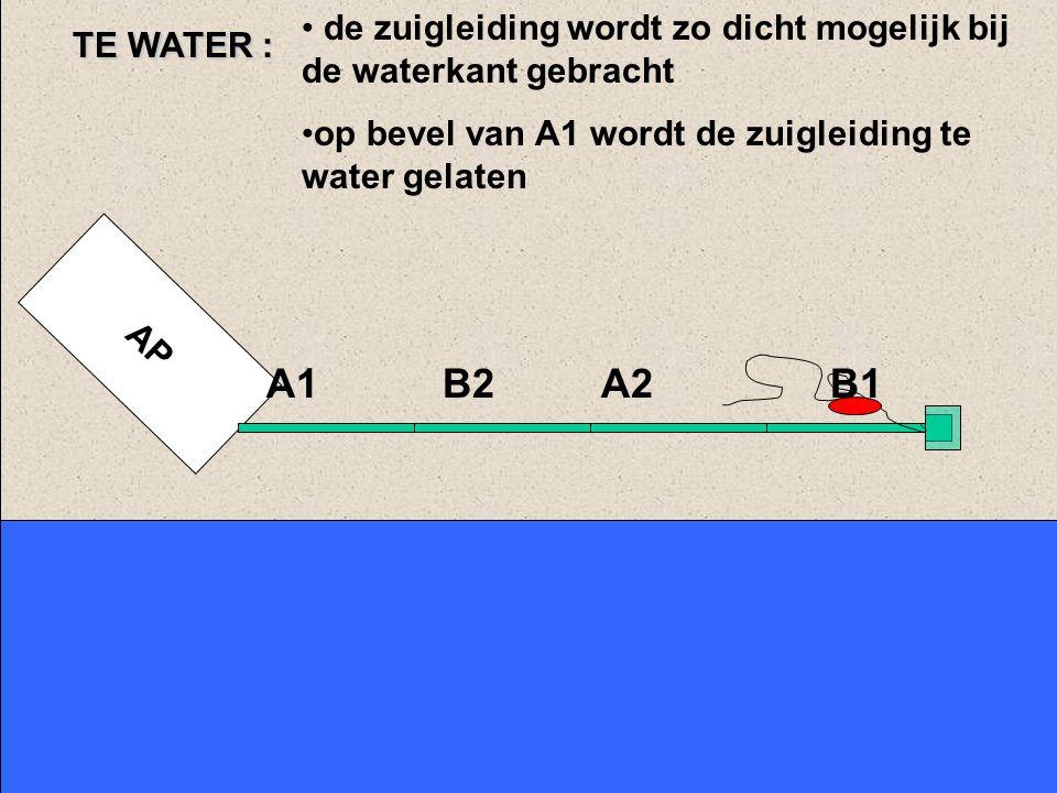 AP TE WATER : A1B1A2B2 de zuigleiding wordt opgetild A1 positioneert de koppeling ten opzichte van de pompingang de chauffeur koppelt de zuigleiding op de pompingang