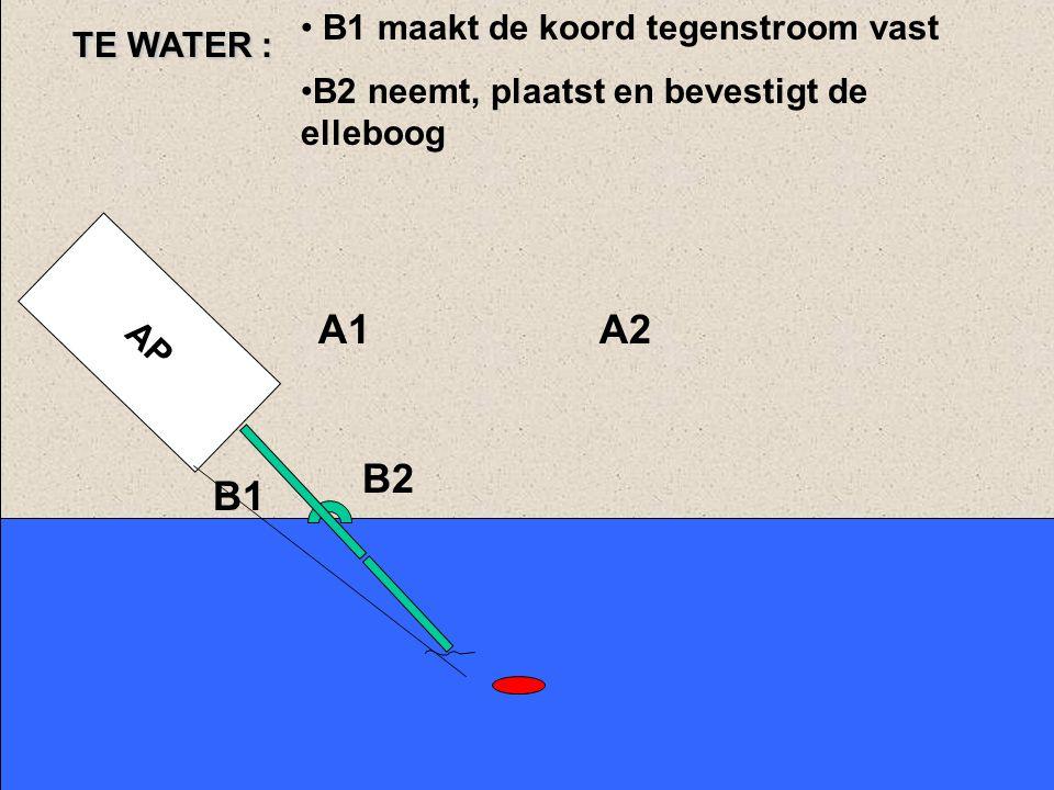 AP A1B1A2B2 de zuigleiding wordt zo dicht mogelijk bij de waterkant gebracht op bevel van A1 wordt de zuigleiding te water gelaten TE WATER :