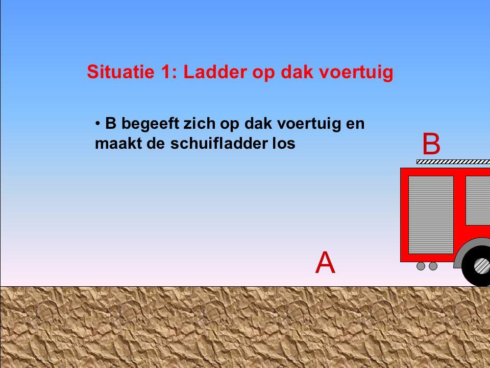 Situatie 1: Ladder op dak voertuig AB