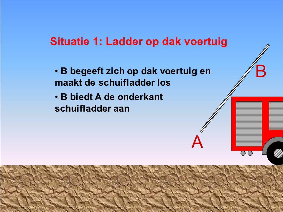 Situatie 1: Ladder op dak voertuig A B B begeeft zich op dak voertuig en maakt de schuifladder los