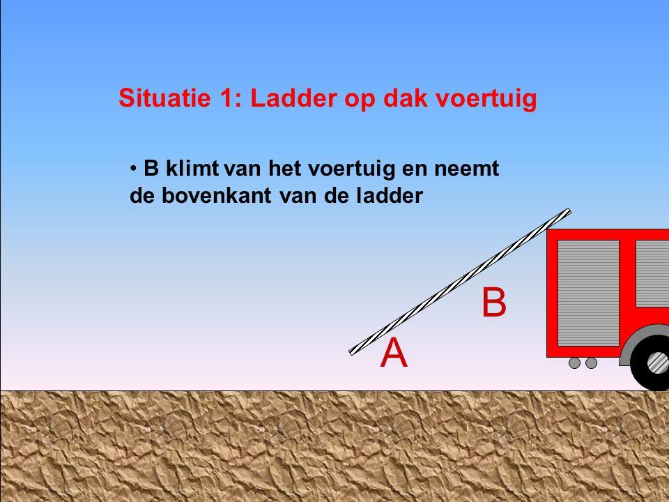 Situatie 1: Ladder op dak voertuig A B B begeeft zich op dak voertuig en maakt de schuifladder los B biedt A de onderkant schuifladder aan