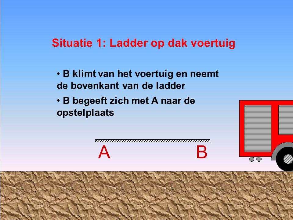 Situatie 1: Ladder op dak voertuig A B B klimt van het voertuig en neemt de bovenkant van de ladder