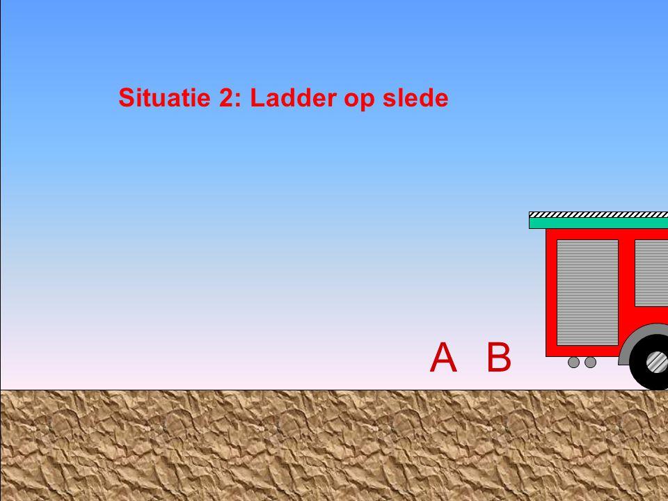 Situatie 1: Ladder op dak voertuig AB B klimt van het voertuig en neemt de bovenkant van de ladder B begeeft zich met A naar de opstelplaats