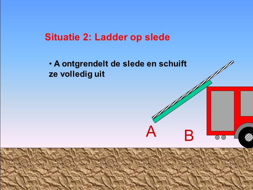 Situatie 2: Ladder op slede A A ontgrendelt de slede en schuift ze volledig uit B