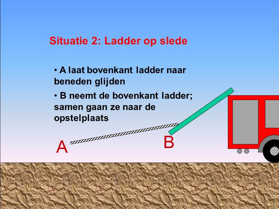 Situatie 2: Ladder op slede A A ontgrendelt de slede en schuift ze volledig uit B A verwijdert de riem en tilt de onderkant van de ladder uit de slede